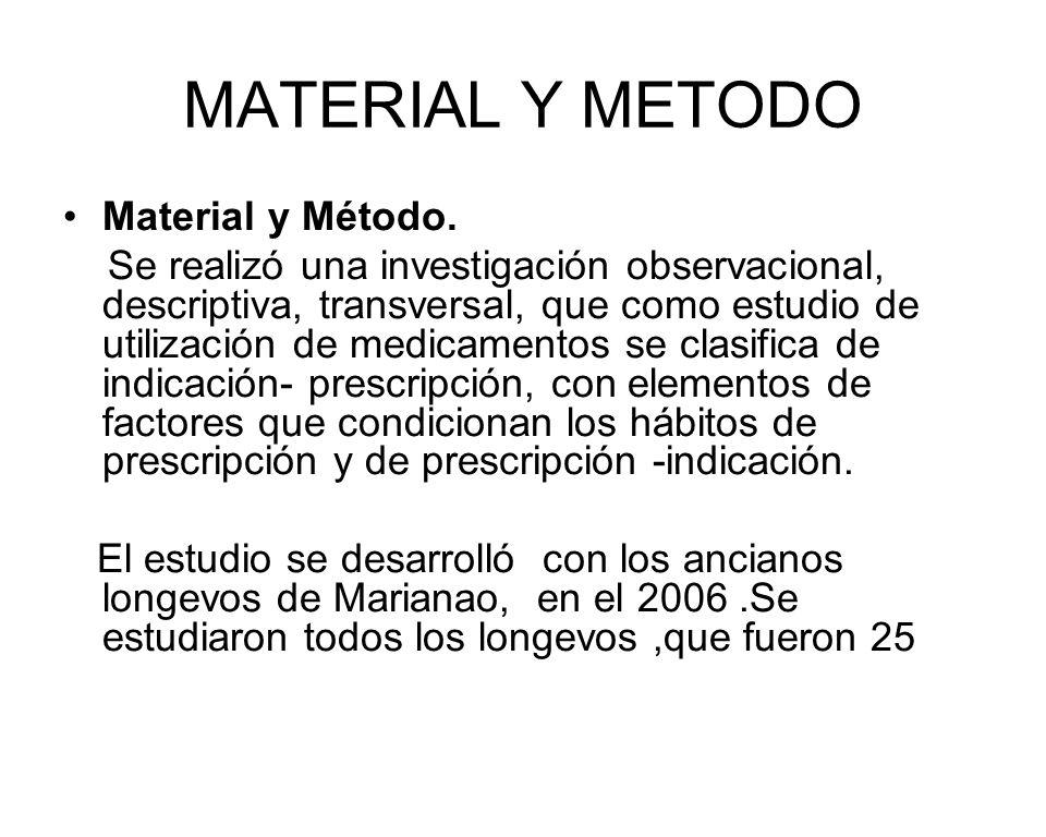 MATERIAL Y METODO Material y Método.