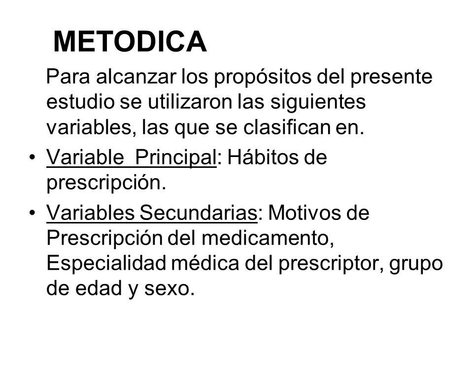 METODICAPara alcanzar los propósitos del presente estudio se utilizaron las siguientes variables, las que se clasifican en.