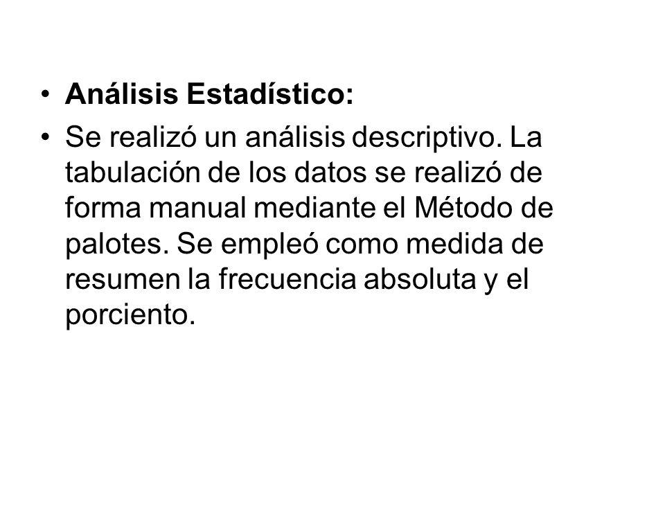 Análisis Estadístico: