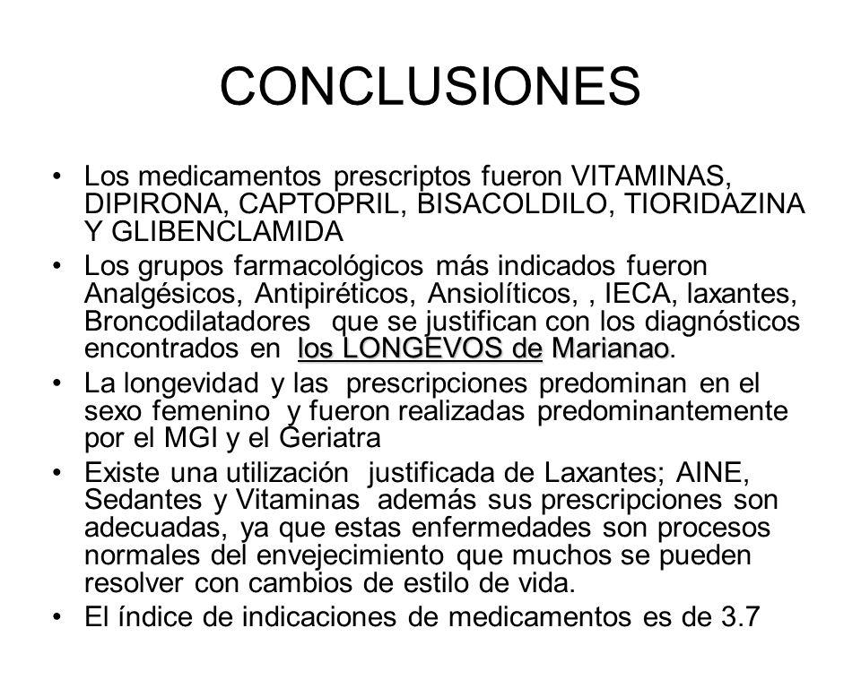 CONCLUSIONES Los medicamentos prescriptos fueron VITAMINAS, DIPIRONA, CAPTOPRIL, BISACOLDILO, TIORIDAZINA Y GLIBENCLAMIDA.