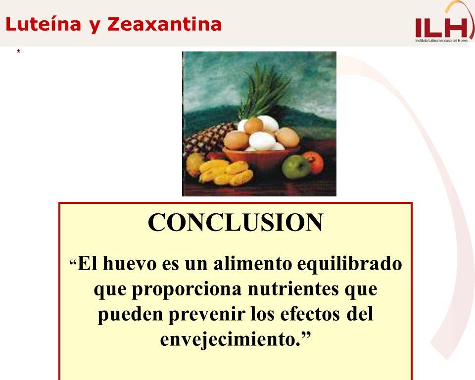 CONCLUSION Luteína y Zeaxantina