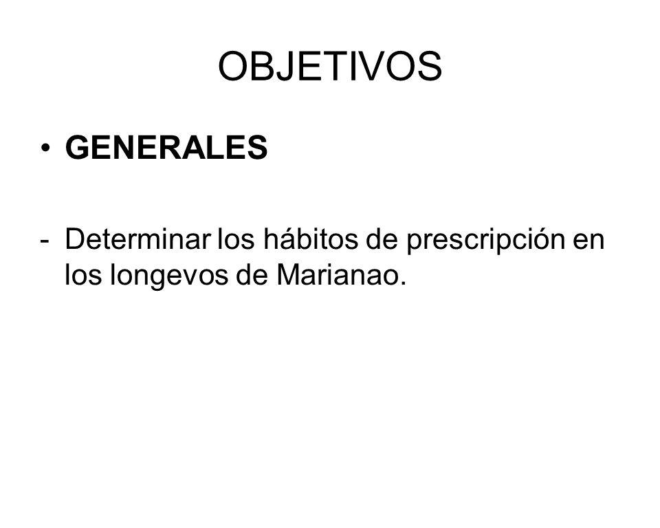 OBJETIVOS GENERALES Determinar los hábitos de prescripción en los longevos de Marianao.