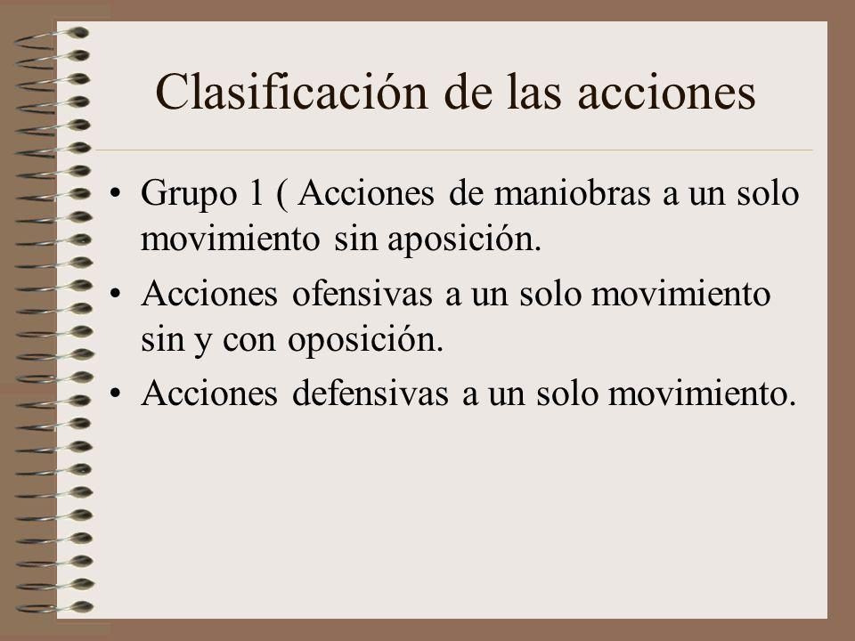 Clasificación de las acciones