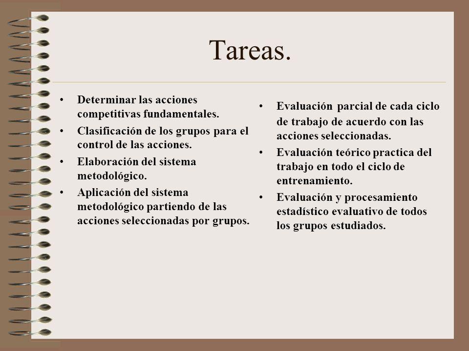 Tareas. Determinar las acciones competitivas fundamentales.