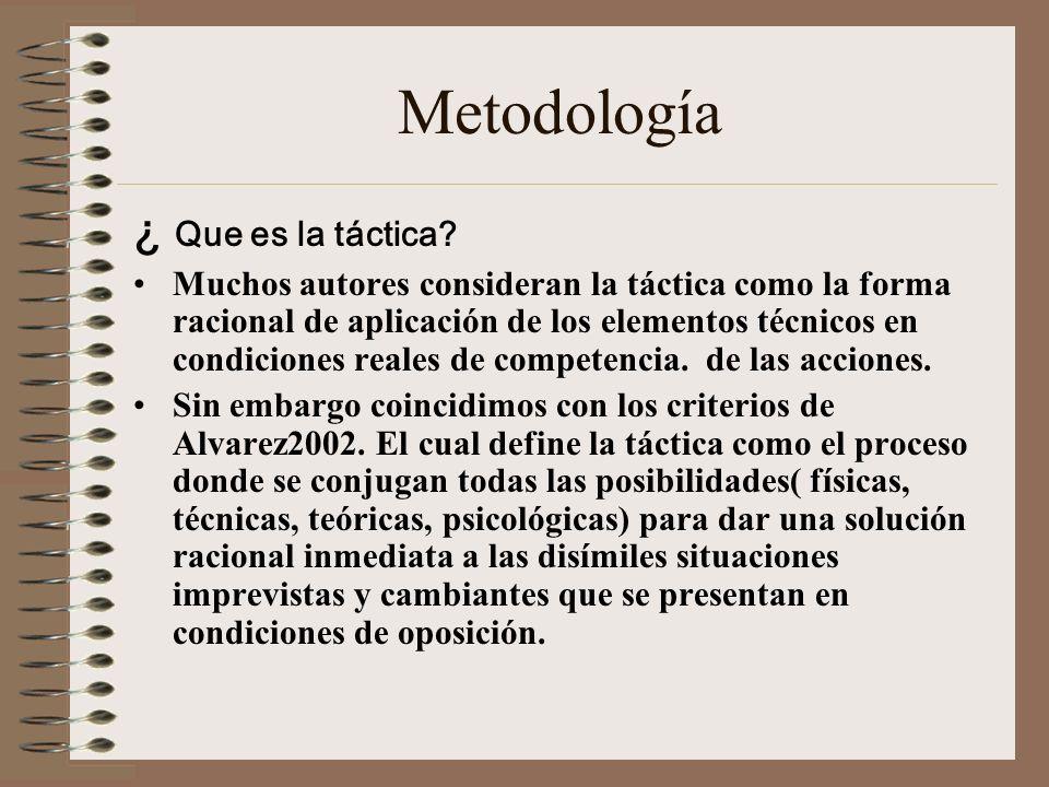Metodología ¿ Que es la táctica