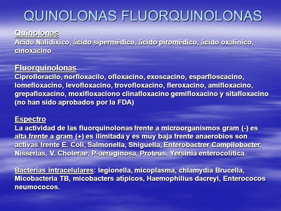 QUINOLONAS FLUORQUINOLONAS