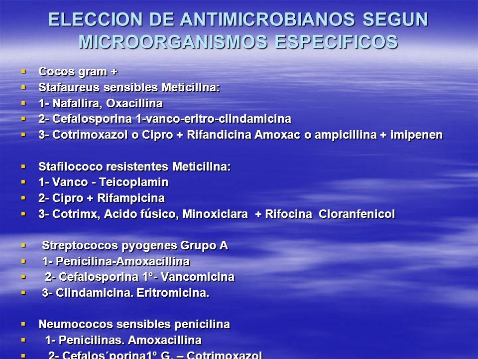 ELECCION DE ANTIMICROBIANOS SEGUN MICROORGANISMOS ESPECIFICOS