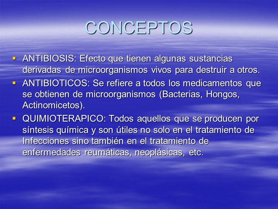 CONCEPTOSANTIBIOSIS: Efecto que tienen algunas sustancias derivadas de microorganismos vivos para destruir a otros.