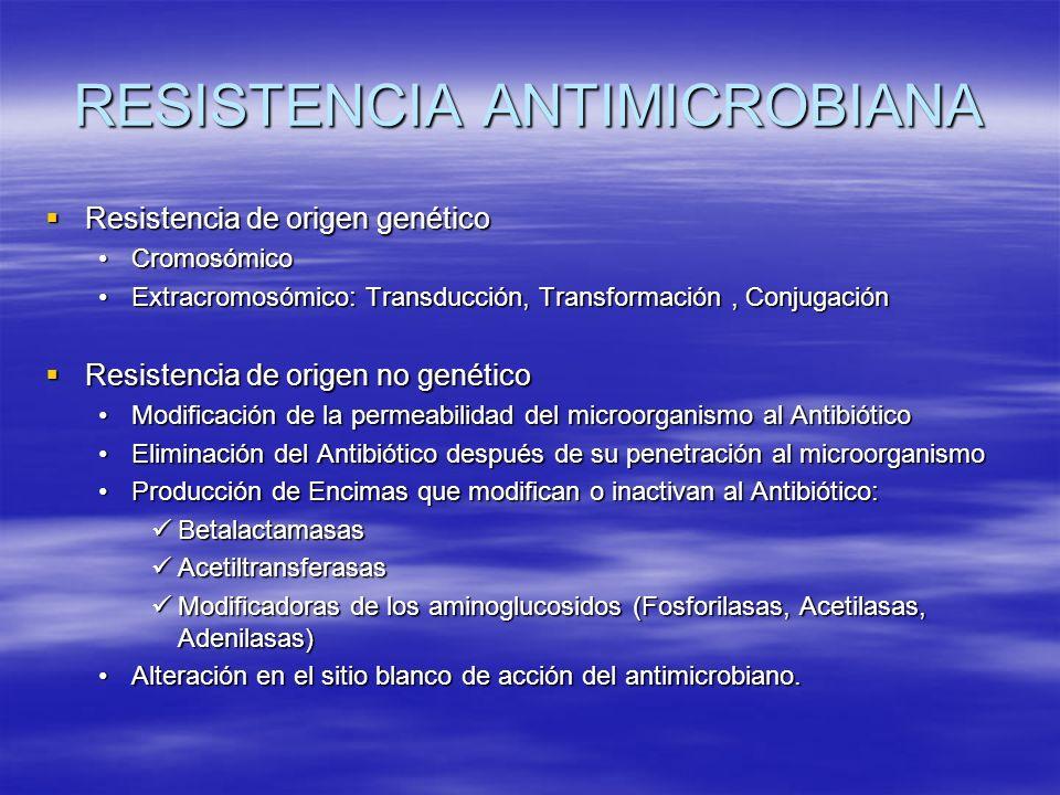 RESISTENCIA ANTIMICROBIANA