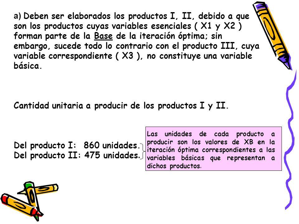 a) Deben ser elaborados los productos I, II, debido a que son los productos cuyas variables esenciales ( X1 y X2 ) forman parte de la Base de la iteración óptima; sin embargo, sucede todo lo contrario con el producto III, cuya variable correspondiente ( X3 ), no constituye una variable básica. Cantidad unitaria a producir de los productos I y II. Del producto I: 860 unidades. Del producto II: 475 unidades.
