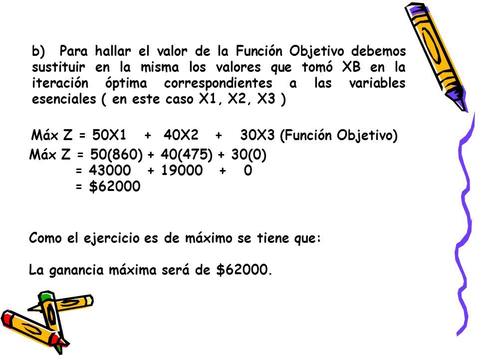 b) Para hallar el valor de la Función Objetivo debemos sustituir en la misma los valores que tomó XB en la iteración óptima correspondientes a las variables esenciales ( en este caso X1, X2, X3 )
