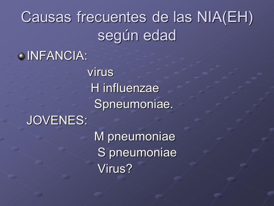 Causas frecuentes de las NIA(EH) según edad