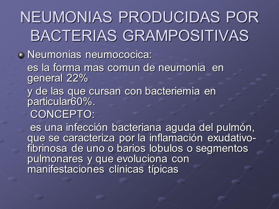 NEUMONIAS PRODUCIDAS POR BACTERIAS GRAMPOSITIVAS