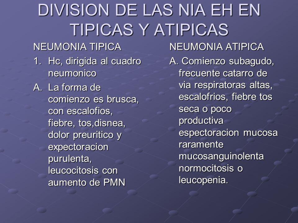 DIVISION DE LAS NIA EH EN TIPICAS Y ATIPICAS