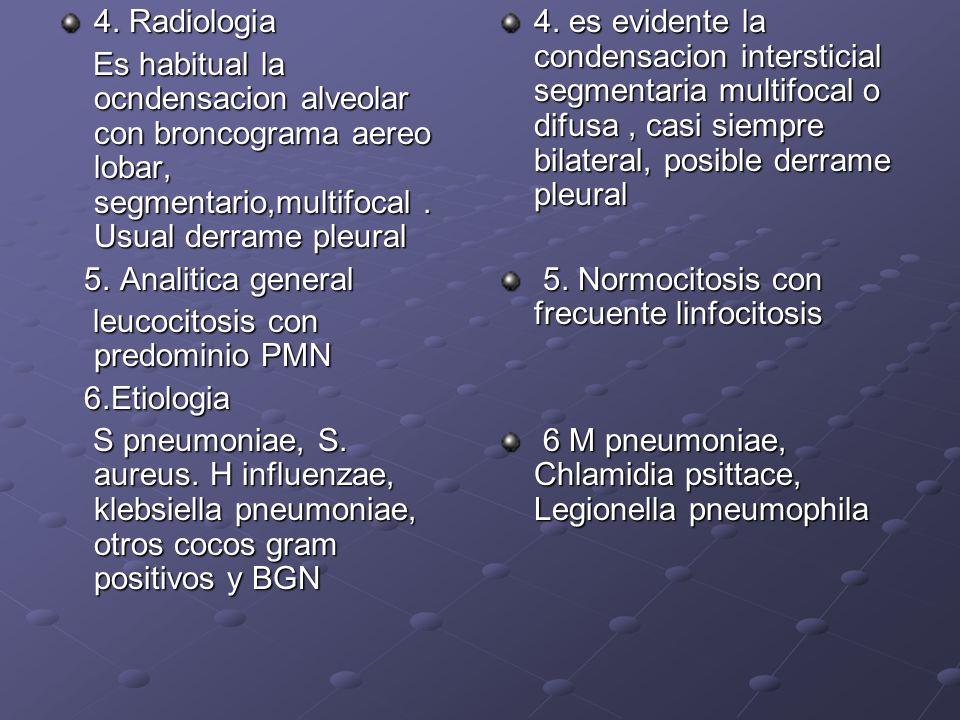 4. Radiologia Es habitual la ocndensacion alveolar con broncograma aereo lobar, segmentario,multifocal . Usual derrame pleural.