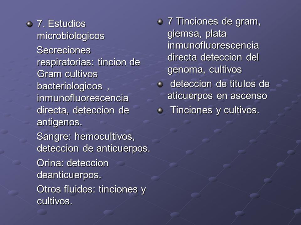 7 Tinciones de gram, giemsa, plata inmunofluorescencia directa deteccion del genoma, cultivos
