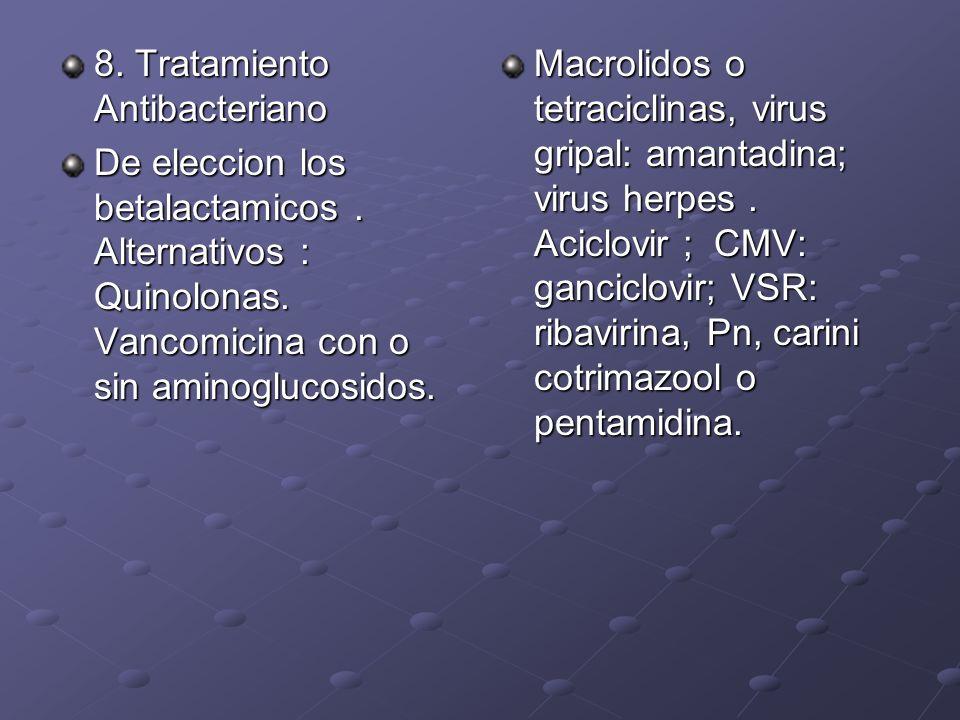 8. Tratamiento Antibacteriano