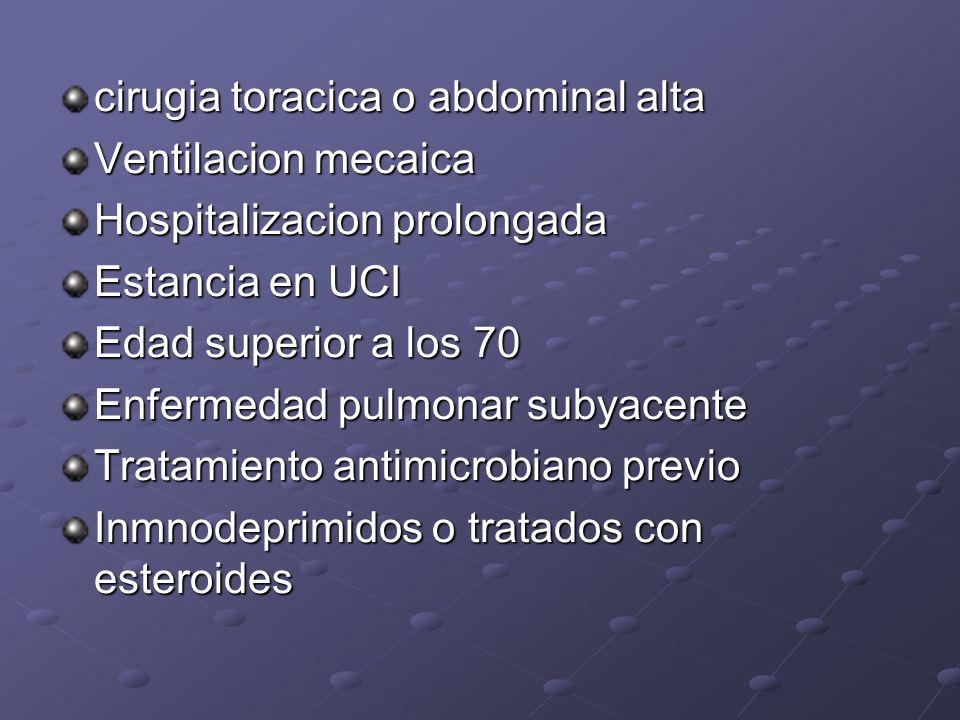 cirugia toracica o abdominal alta