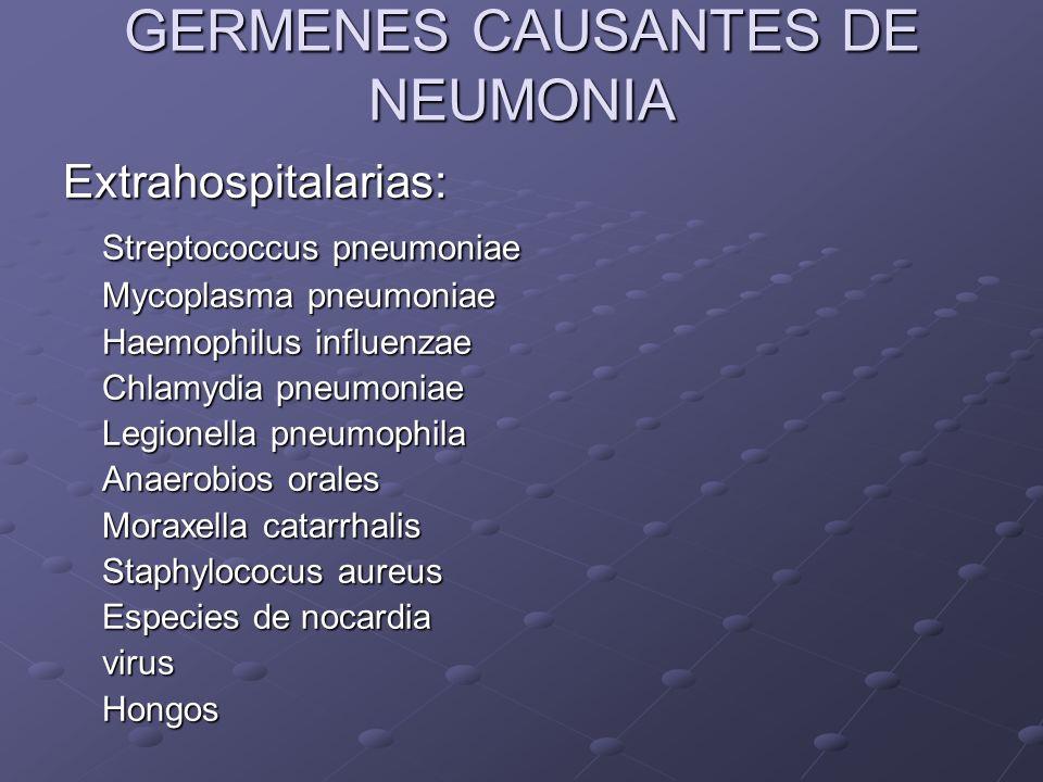 GERMENES CAUSANTES DE NEUMONIA