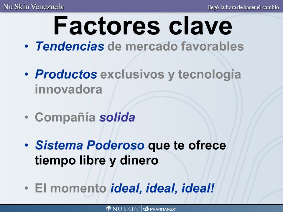 Factores clave Tendencias de mercado favorables