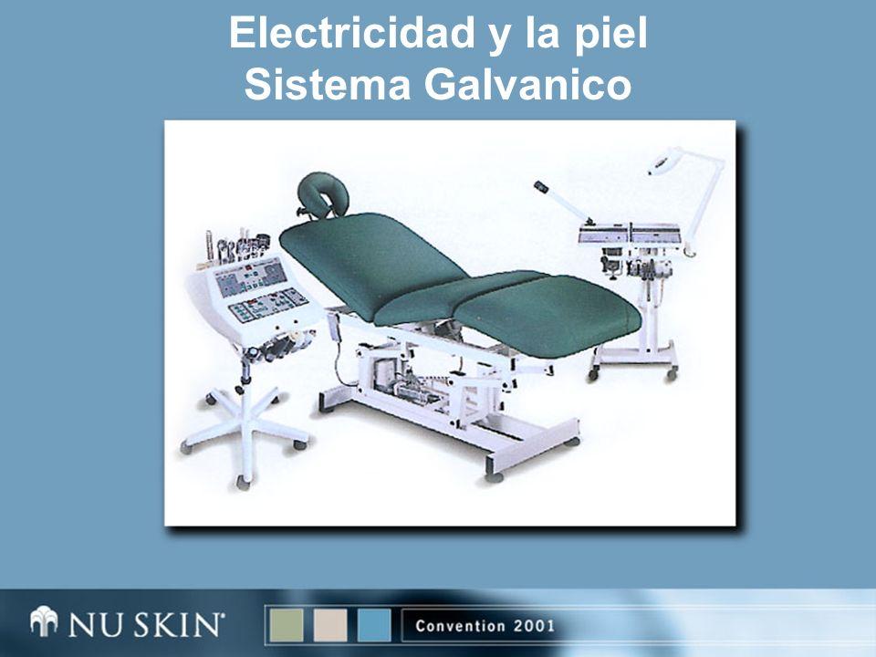 Electricidad y la piel Sistema Galvanico