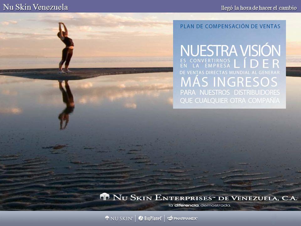Nu Skin Venezuela llegó la hora de hacer el cambio