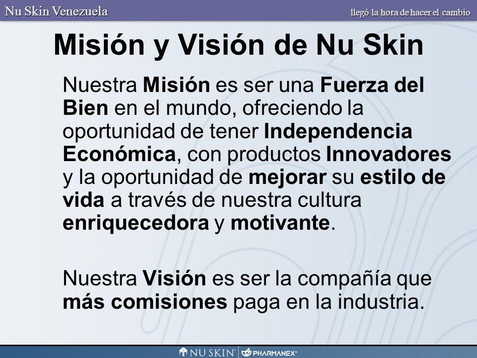 Misión y Visión de Nu Skin