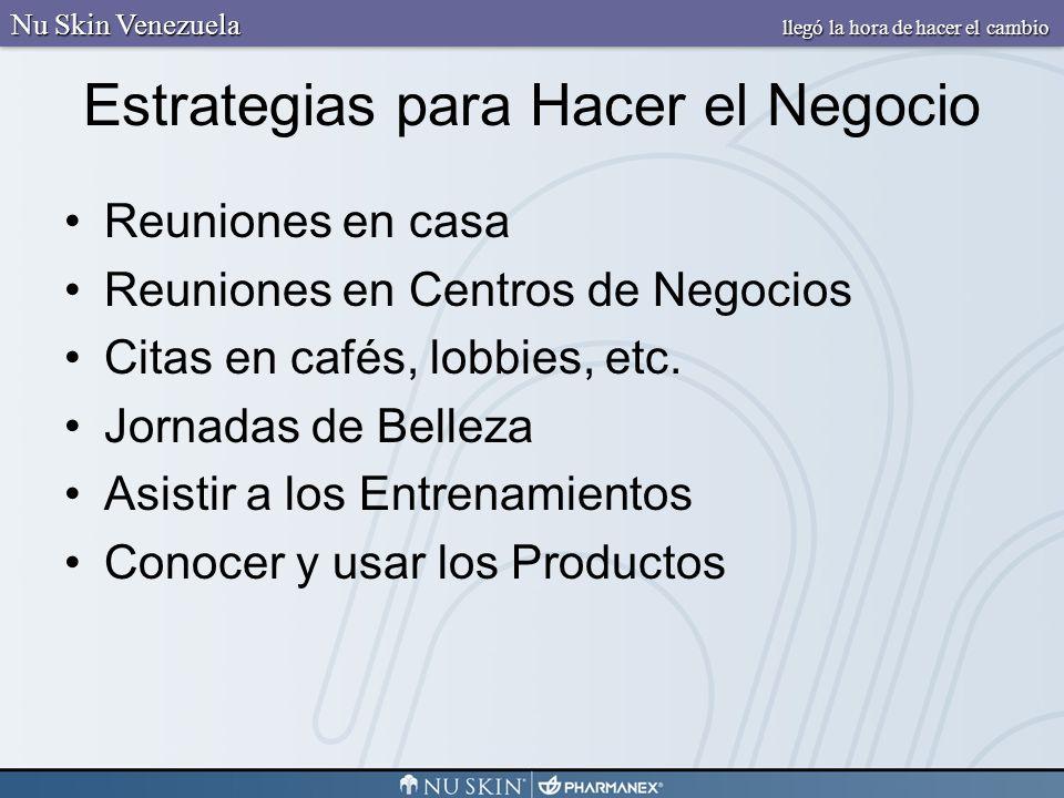 Estrategias para Hacer el Negocio