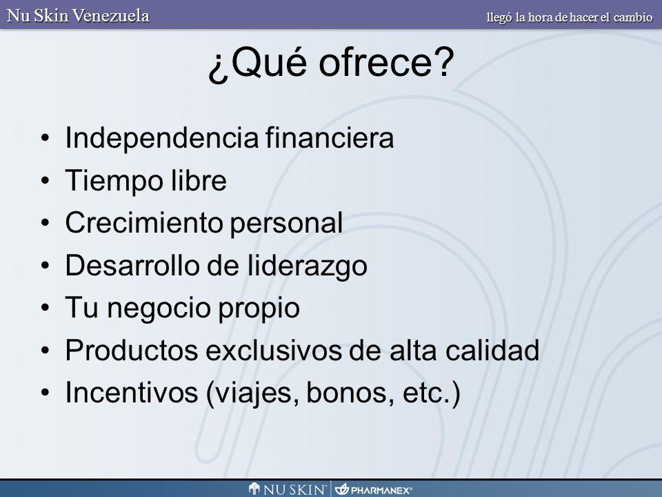 ¿Qué ofrece Independencia financiera Tiempo libre