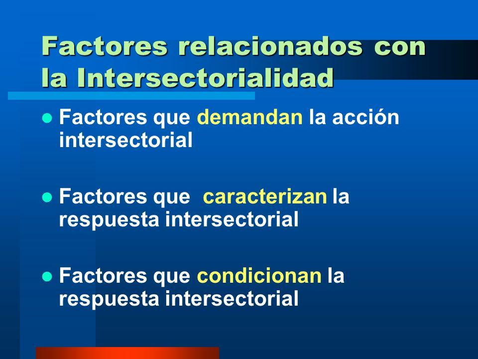 Factores relacionados con la Intersectorialidad