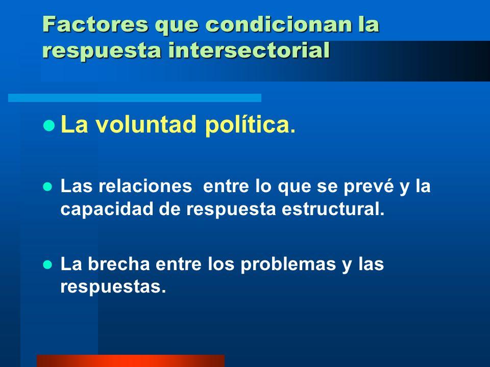 Factores que condicionan la respuesta intersectorial