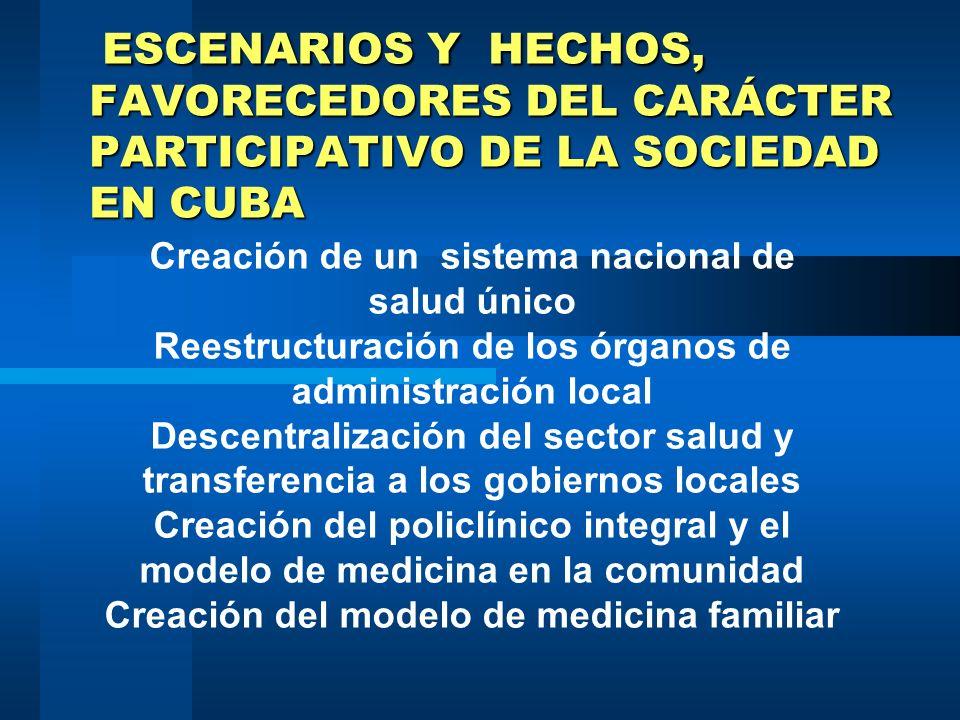 ESCENARIOS Y HECHOS, FAVORECEDORES DEL CARÁCTER PARTICIPATIVO DE LA SOCIEDAD EN CUBA