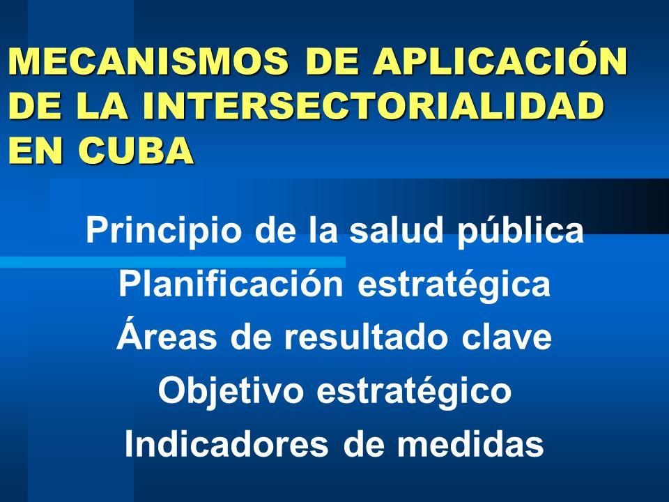 MECANISMOS DE APLICACIÓN DE LA INTERSECTORIALIDAD EN CUBA