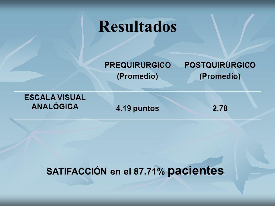 ESCALA VISUAL ANALÓGICA SATIFACCIÓN en el 87.71% pacientes
