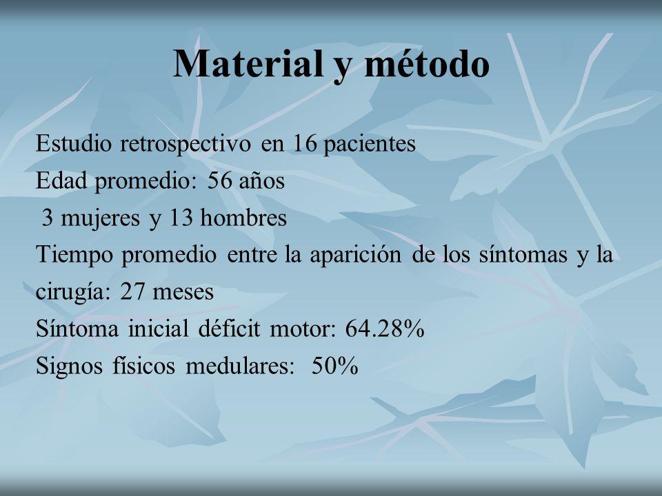 Material y método Estudio retrospectivo en 16 pacientes