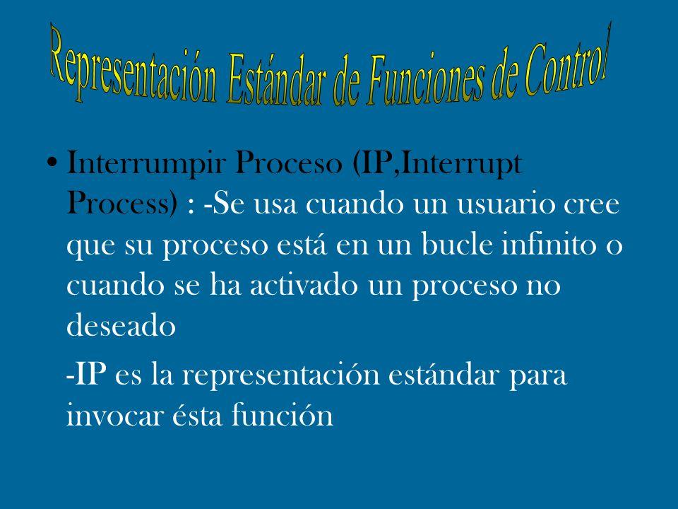 Representación Estándar de Funciones de Control
