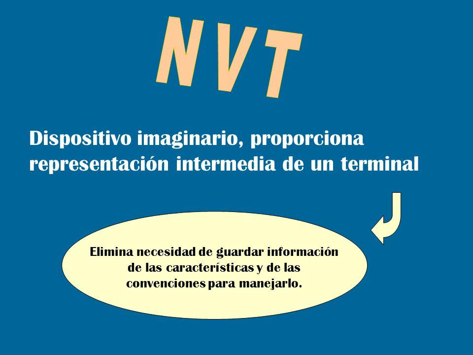 NVT Dispositivo imaginario, proporciona representación intermedia de un terminal.