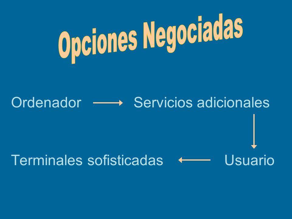 Opciones Negociadas Ordenador Servicios adicionales.