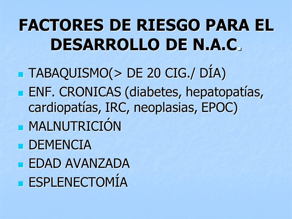 FACTORES DE RIESGO PARA EL DESARROLLO DE N.A.C.