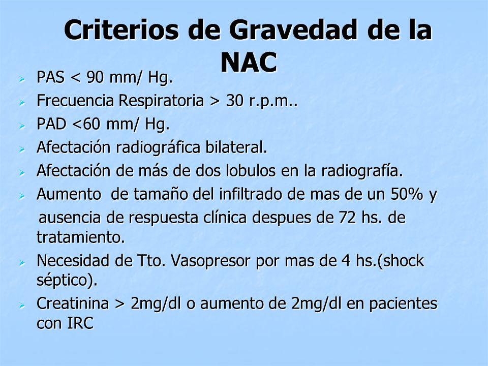 Criterios de Gravedad de la NAC
