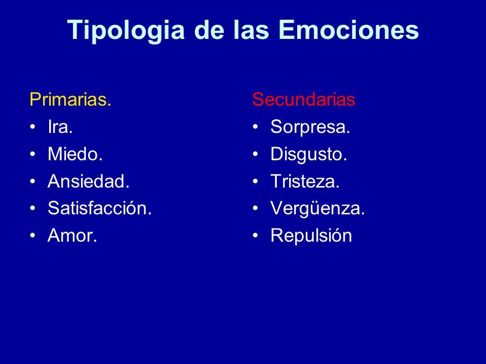 Tipologia de las Emociones