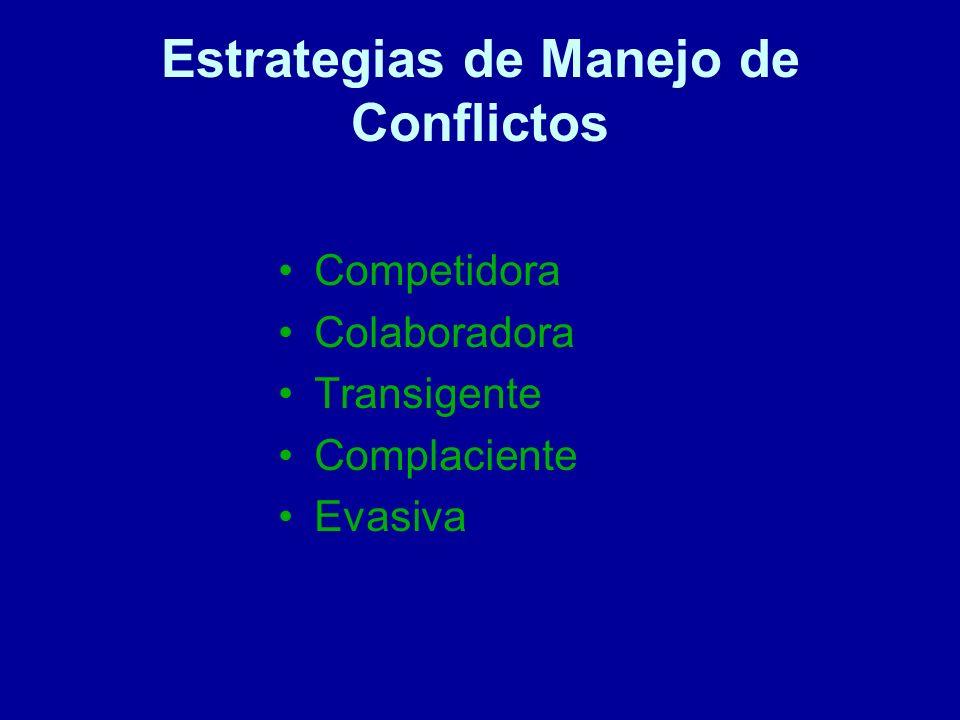 Estrategias de Manejo de Conflictos