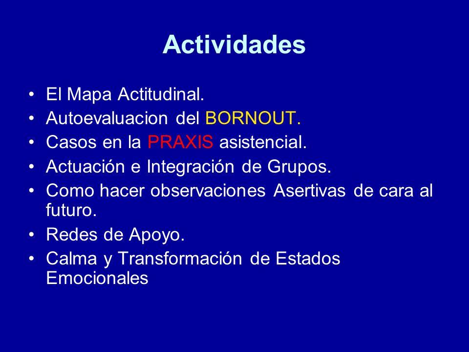 Actividades El Mapa Actitudinal. Autoevaluacion del BORNOUT.