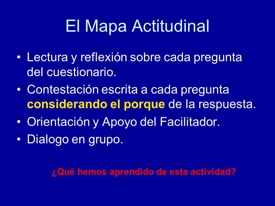 El Mapa Actitudinal Lectura y reflexión sobre cada pregunta del cuestionario.
