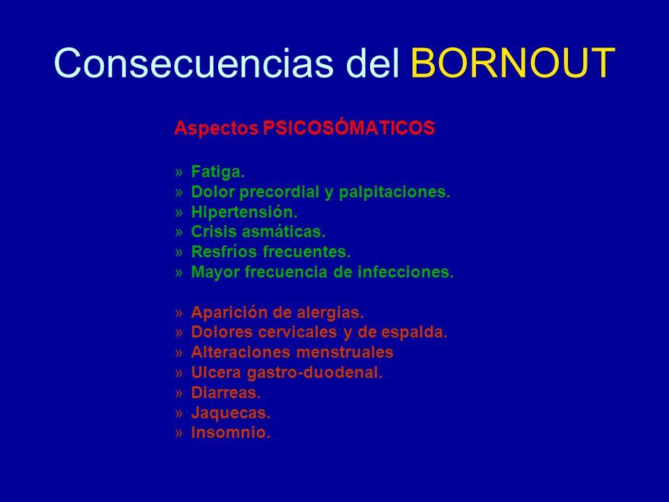 Consecuencias del BORNOUT