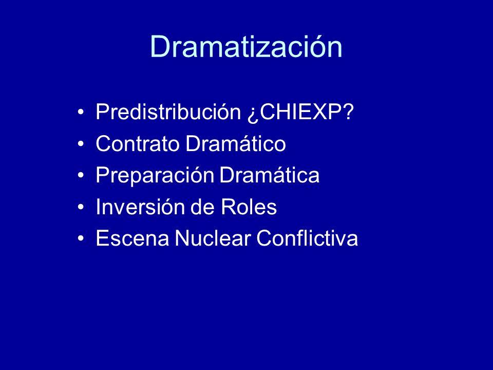 Dramatización Predistribución ¿CHIEXP Contrato Dramático