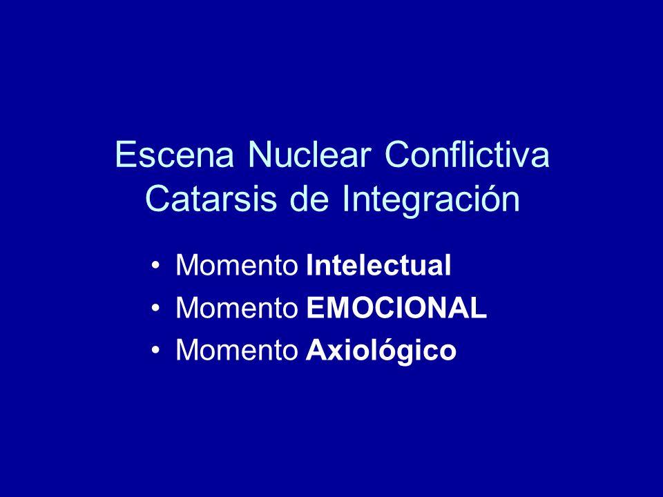 Escena Nuclear Conflictiva Catarsis de Integración