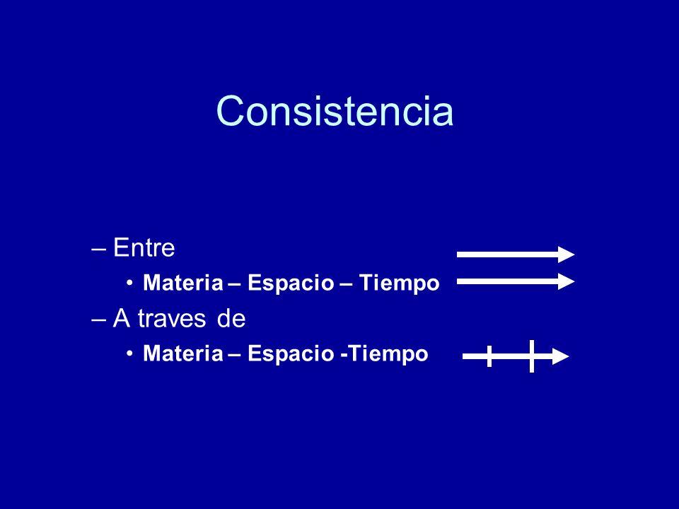 Consistencia Entre A traves de Materia – Espacio – Tiempo