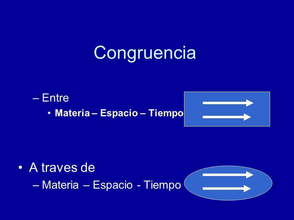 Congruencia A traves de Entre Materia – Espacio - Tiempo