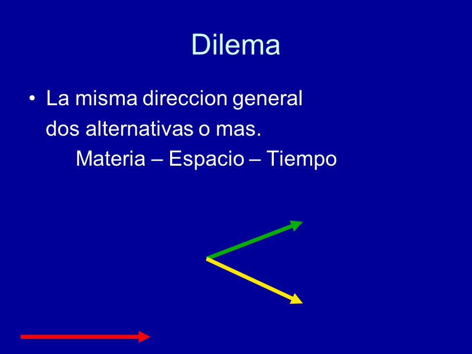 Dilema La misma direccion general dos alternativas o mas.